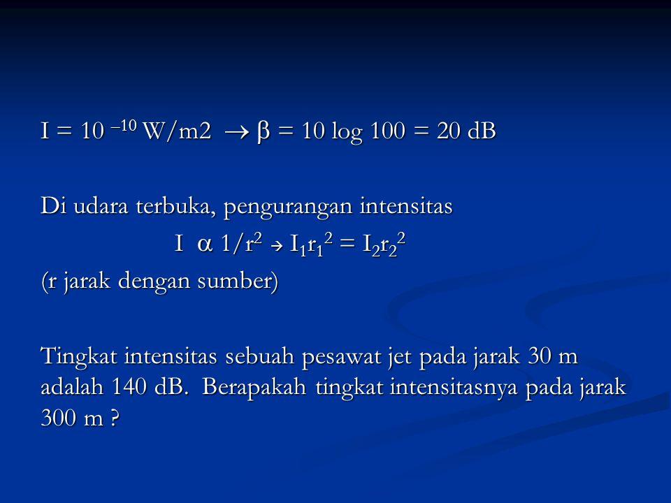 I = 10 –10 W/m2   = 10 log 100 = 20 dB Di udara terbuka, pengurangan intensitas I  1/r 2  I 1 r 1 2 = I 2 r 2 2 (r jarak dengan sumber) Tingkat in