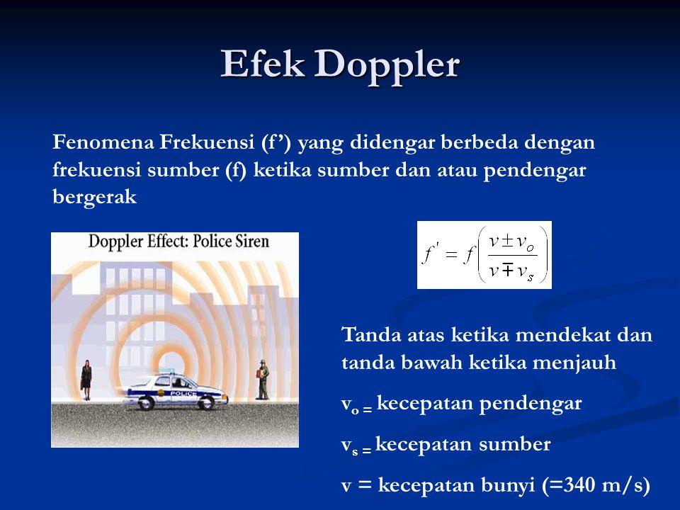 Efek Doppler Fenomena Frekuensi (f') yang didengar berbeda dengan frekuensi sumber (f) ketika sumber dan atau pendengar bergerak Tanda atas ketika men