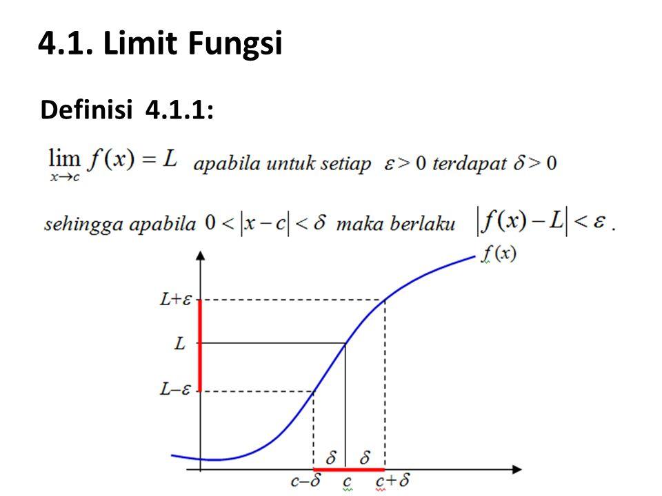 4.1. Limit Fungsi Definisi 4.1.1: