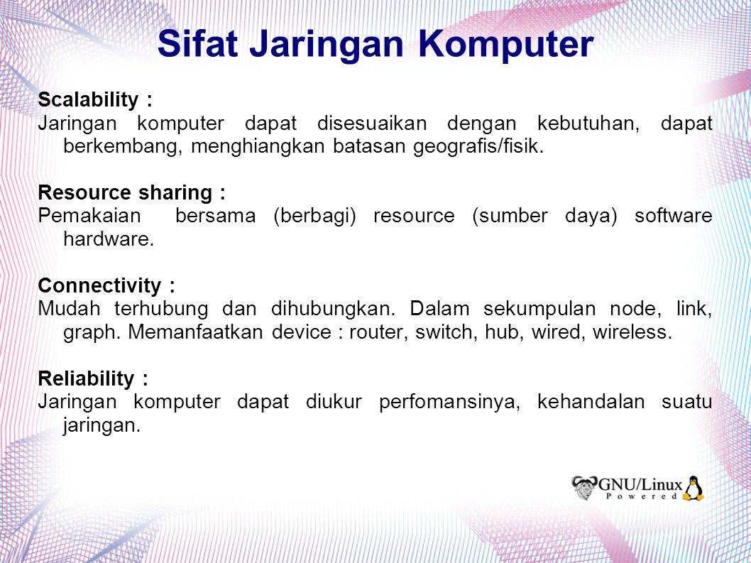 Prinsip Dasar/Underlying Principle 4 prinsip dasar (underlying principle) di dalam jaringan komputer : 1.