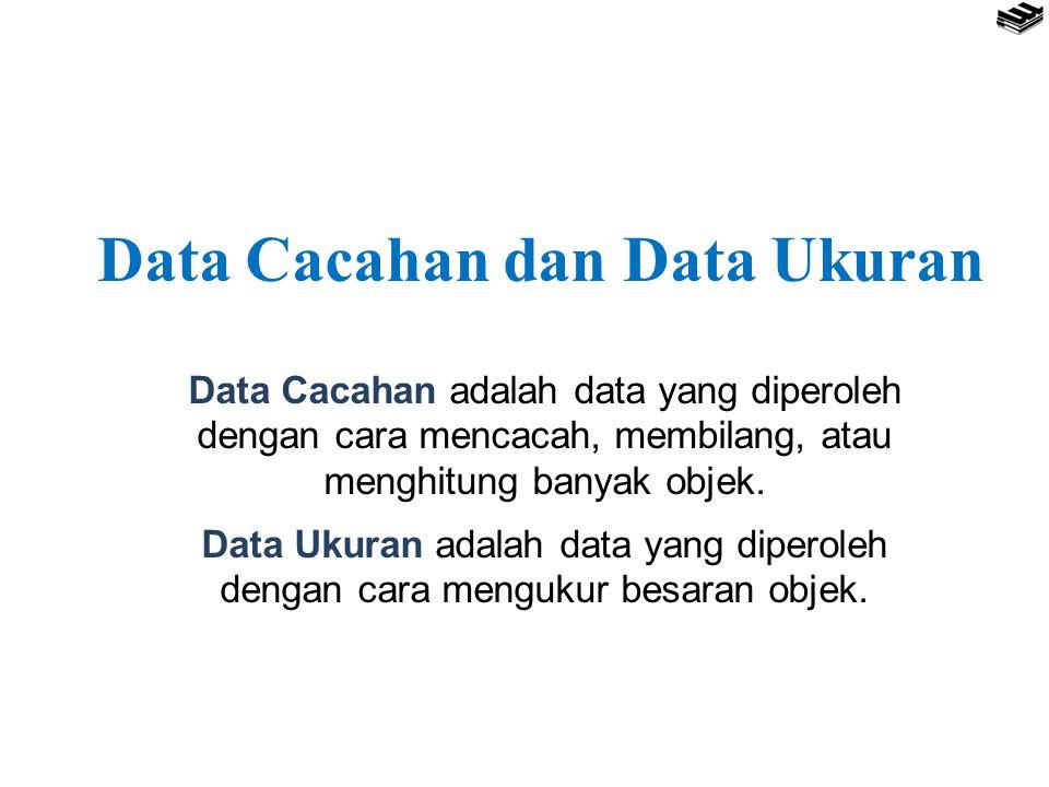 Data Cacahan dan Data Ukuran Data Cacahan adalah data yang diperoleh dengan cara mencacah, membilang, atau menghitung banyak objek. Data Ukuran adalah
