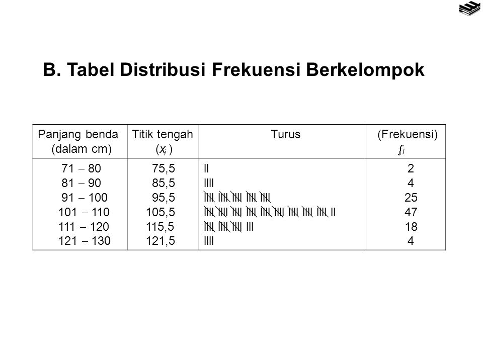 B. Tabel Distribusi Frekuensi Berkelompok Panjang benda (dalam cm) Titik tengah (x ) Turus (Frekuensi)  71  80 81  90 91  100 101  110 111  120