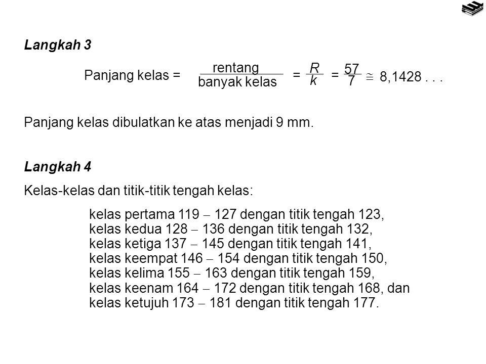Langkah 3 Panjang kelas = rentang banyak kelas ==  8,1428... R k 7 57 Panjang kelas dibulatkan ke atas menjadi 9 mm. Langkah 4 Kelas-kelas dan titik-