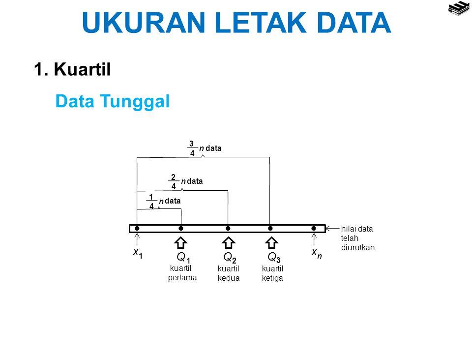 1. Kuartil Data Tunggal  QQQ 4 3 data n 4 2 n 4 1 n kuartil pertama kuartil kedua kuartil ketiga 3 21 xx 1 n nilai data telah diurutkan
