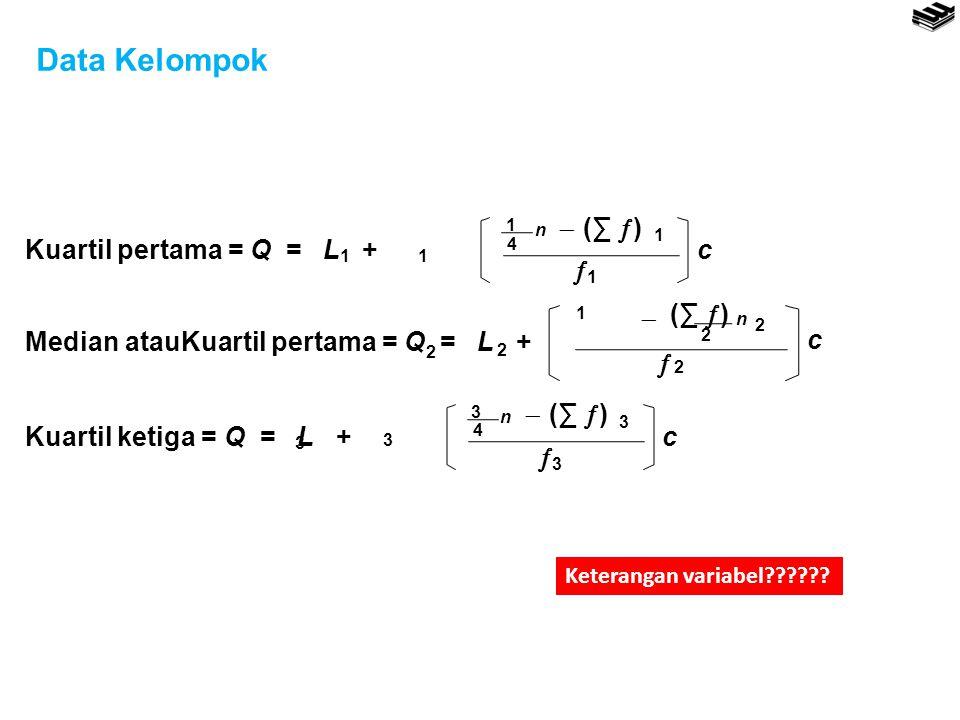 Data Kelompok Kuartil pertama = Q = L + 11 n 4 1  (∑  ) 1  1 c Median atauKuartil pertama = Q = L + 2 2 n 2 1  (∑  ) 2  2 c Kuartil ketiga = Q =