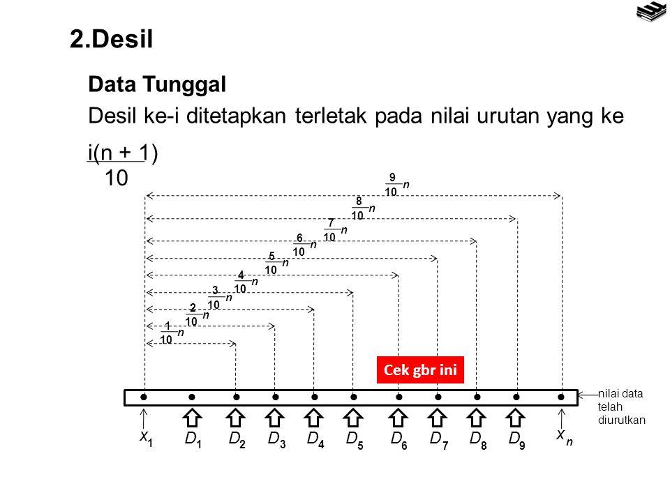 2.Desil Data Tunggal Desil ke-i ditetapkan terletak pada nilai urutan yang ke 10 i(n + 1)  DDDDDDDDD x 1 x n nilai data telah diurutkan 10 9 n 8 n 7 n 6 n 5 n 4 n 3 n 2 n 1 n 1234 56789 Cek gbr ini