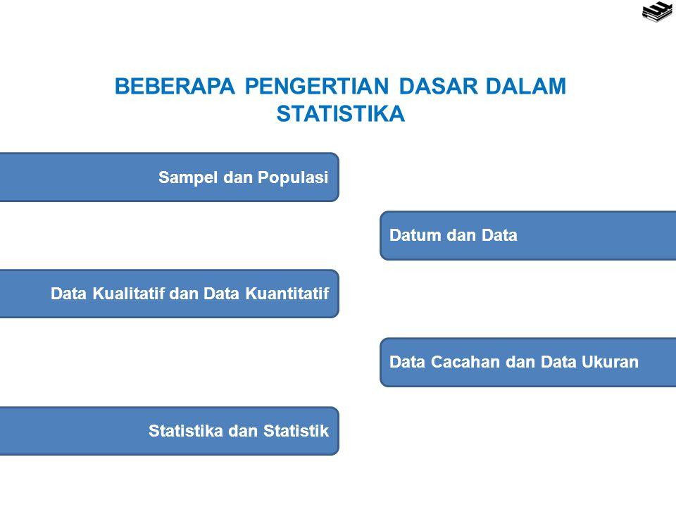 BEBERAPA PENGERTIAN DASAR DALAM STATISTIKA Sampel dan Populasi Data Kualitatif dan Data Kuantitatif Statistika dan Statistik Datum dan Data Data Cacahan dan Data Ukuran