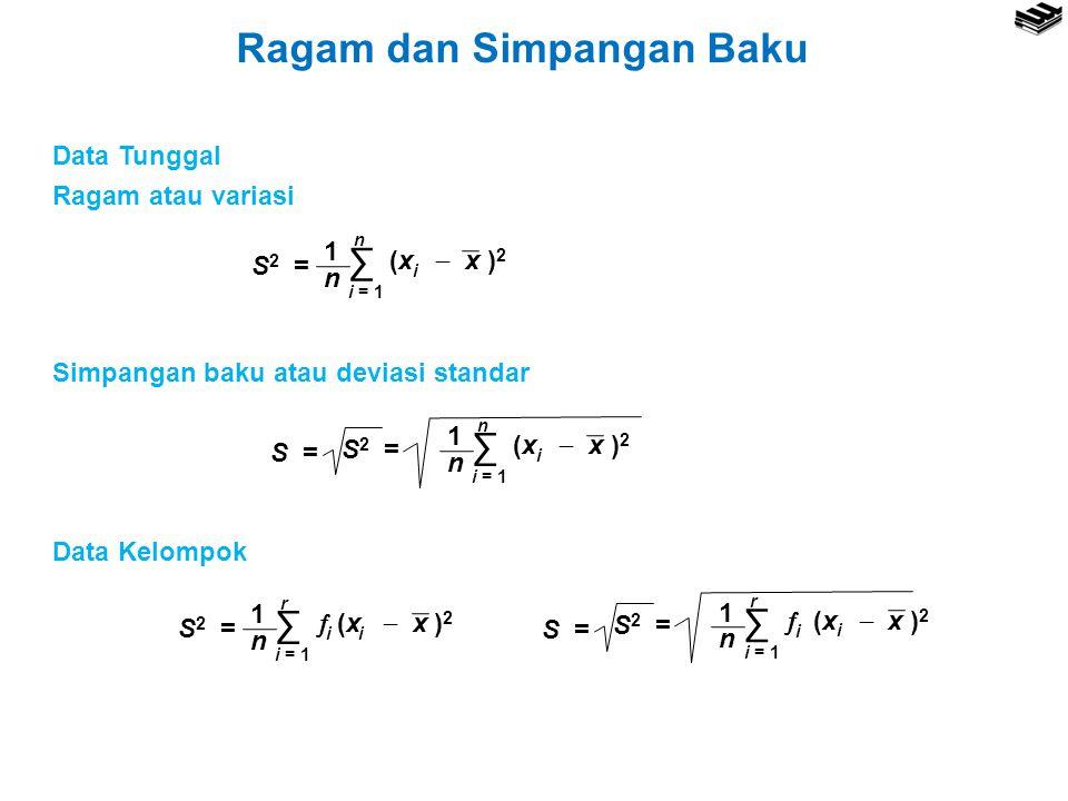Ragam dan Simpangan Baku Data Tunggal Ragam atau variasi Simpangan baku atau deviasi standar n 1 ∑ n i = 1 (x  x ) 2 i S 2 = Data Kelompok n 1 ∑ r i = 1  (x  x ) 2 ii S 2 = n 1 ∑ n i = 1 (x  x ) 2 i S = S 2 = n 1 ∑ r i = 1  (x  x ) 2 i i S = S 2 =