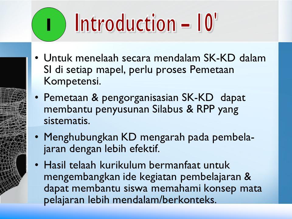 Setelah mengikuti sesi ini, peserta mampu: 1.memahami Kompetensi Dasar secara lebih tajam dan utuh.