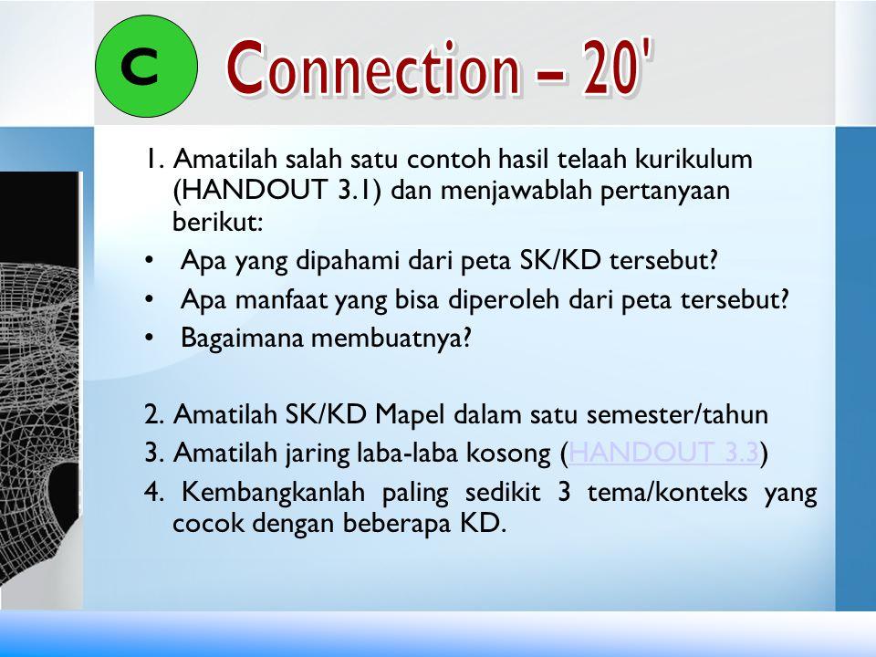 Tema/Konteks/Teks/Unit KD….