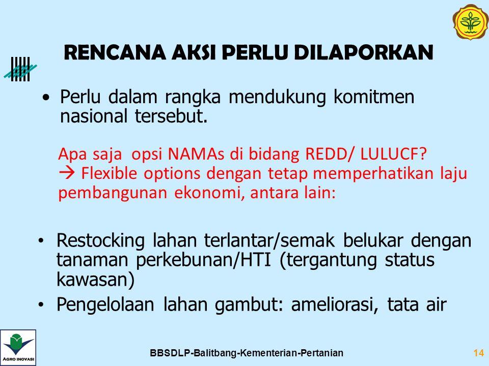 BBSDLP-Balitbang-Kementerian-Pertanian14 RENCANA AKSI PERLU DILAPORKAN Perlu dalam rangka mendukung komitmen nasional tersebut. Apa saja opsi NAMAs di