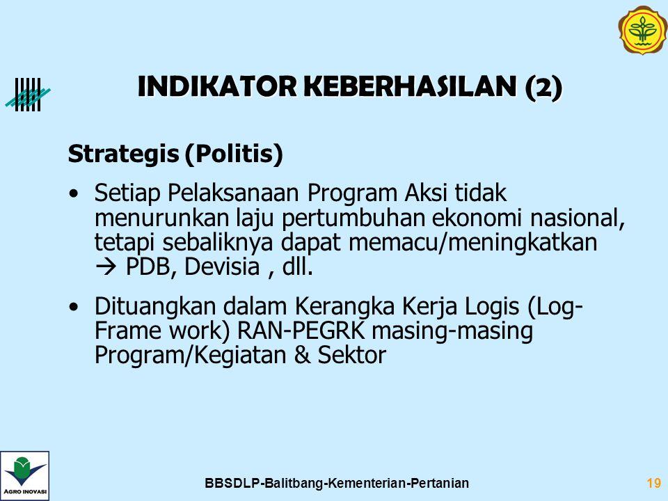 BBSDLP-Balitbang-Kementerian-Pertanian19 Strategis (Politis) Setiap Pelaksanaan Program Aksi tidak menurunkan laju pertumbuhan ekonomi nasional, tetap