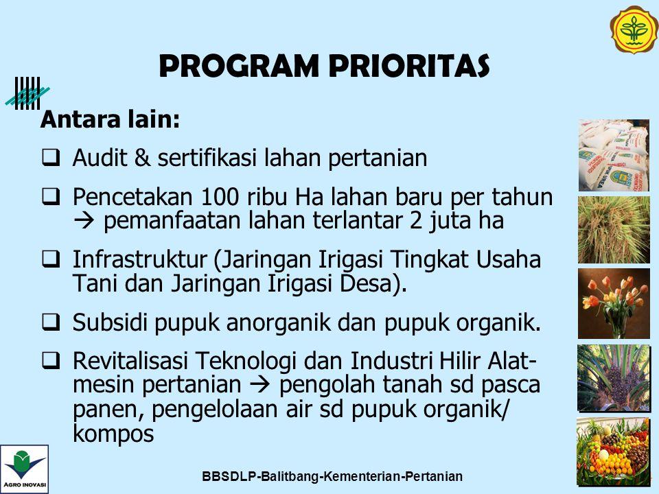 BBSDLP-Balitbang-Kementerian-Pertanian4 PROGRAM PRIORITAS Antara lain:  Audit & sertifikasi lahan pertanian  Pencetakan 100 ribu Ha lahan baru per t