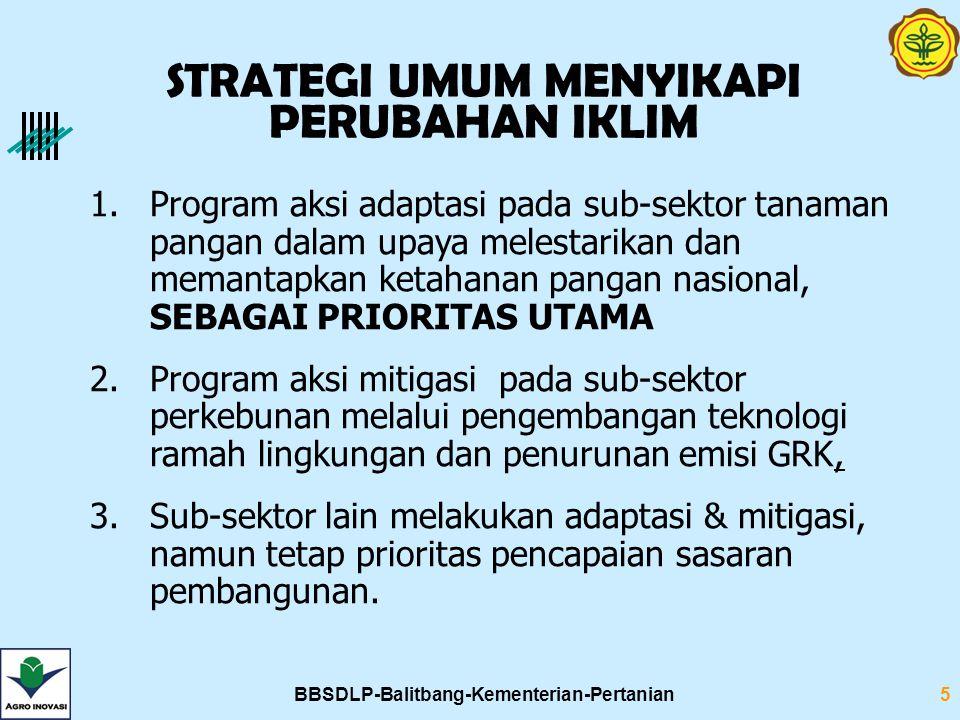 BBSDLP-Balitbang-Kementerian-Pertanian5 1.Program aksi adaptasi pada sub-sektor tanaman pangan dalam upaya melestarikan dan memantapkan ketahanan pang
