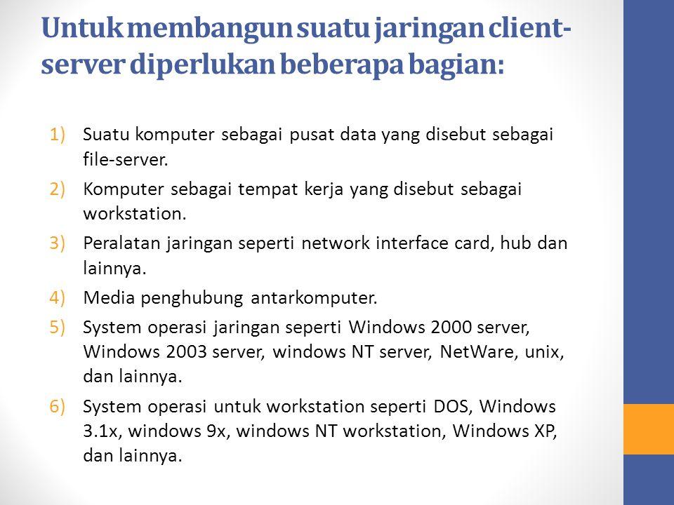 Untuk membangun suatu jaringan client- server diperlukan beberapa bagian: 1)Suatu komputer sebagai pusat data yang disebut sebagai file-server. 2)Komp