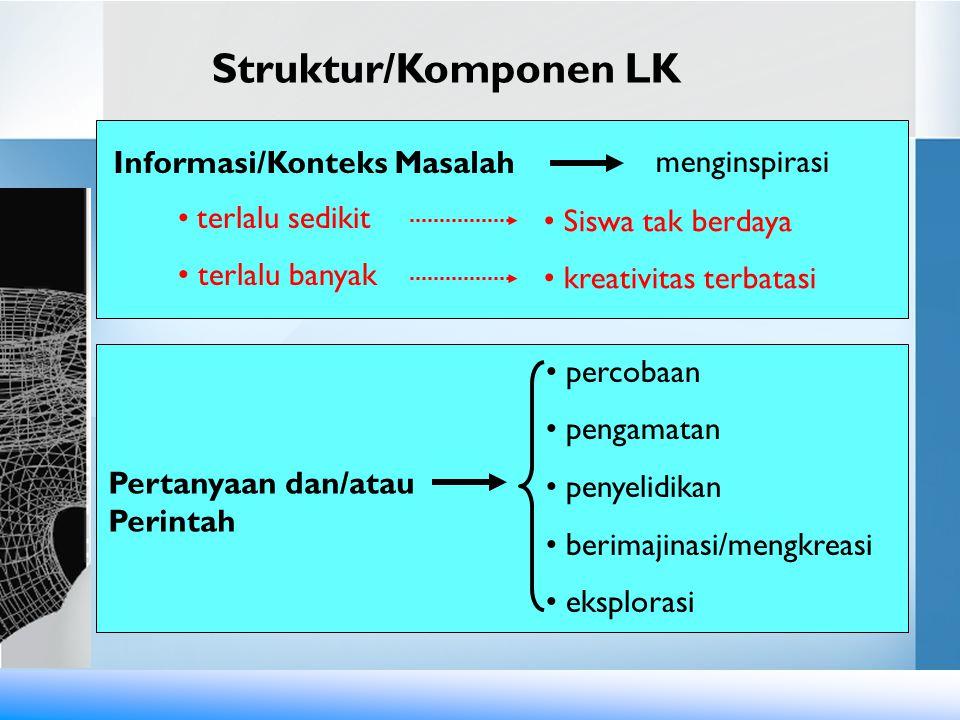 Informasi/Konteks Masalah Pertanyaan dan/atau Perintah menginspirasi Struktur/Komponen LK terlalu sedikit terlalu banyak Siswa tak berdaya kreativitas