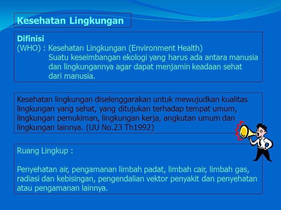 Kesehatan Lingkungan Difinisi (WHO) : Kesehatan Lingkungan (Environment Health) Suatu keseimbangan ekologi yang harus ada antara manusia dan lingkunga