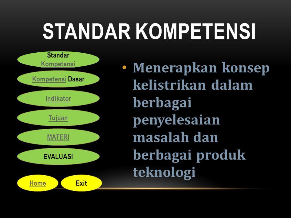 STANDAR KOMPETENSI Menerapkan konsep kelistrikan dalam berbagai penyelesaian masalah dan berbagai produk teknologi Standar Kompetensi Kompetensi Stand