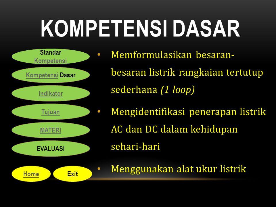 INDIKATOR Kognitif Apektif Psikomotor Standar Kompetensi Kompetensi Standar Kompetensi Kompetensi Kompetensi Dasar Indikator Tujuan MATERI EVALUASI HomeExit