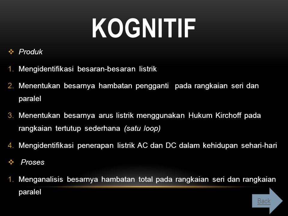 KOGNITIF  Produk 1.Mengidentifikasi besaran-besaran listrik 2.Menentukan besarnya hambatan pengganti pada rangkaian seri dan paralel 3.Menentukan bes