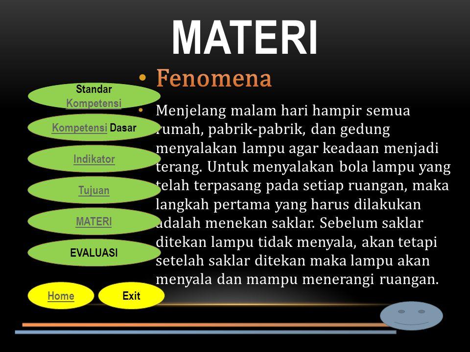 MATERI Standar Kompetensi Kompetensi Standar Kompetensi Kompetensi Kompetensi Dasar Indikator Tujuan MATERI EVALUASI HomeExit
