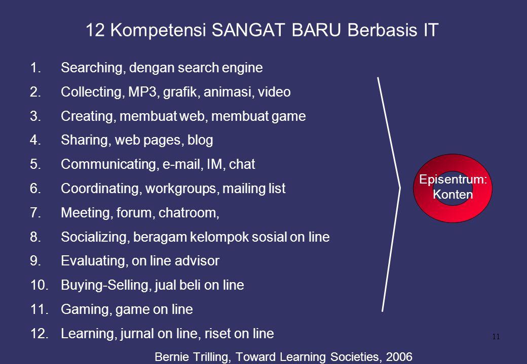 11 Episentrum: Konten 12 Kompetensi SANGAT BARU Berbasis IT 1.Searching, dengan search engine 2.Collecting, MP3, grafik, animasi, video 3.Creating, me