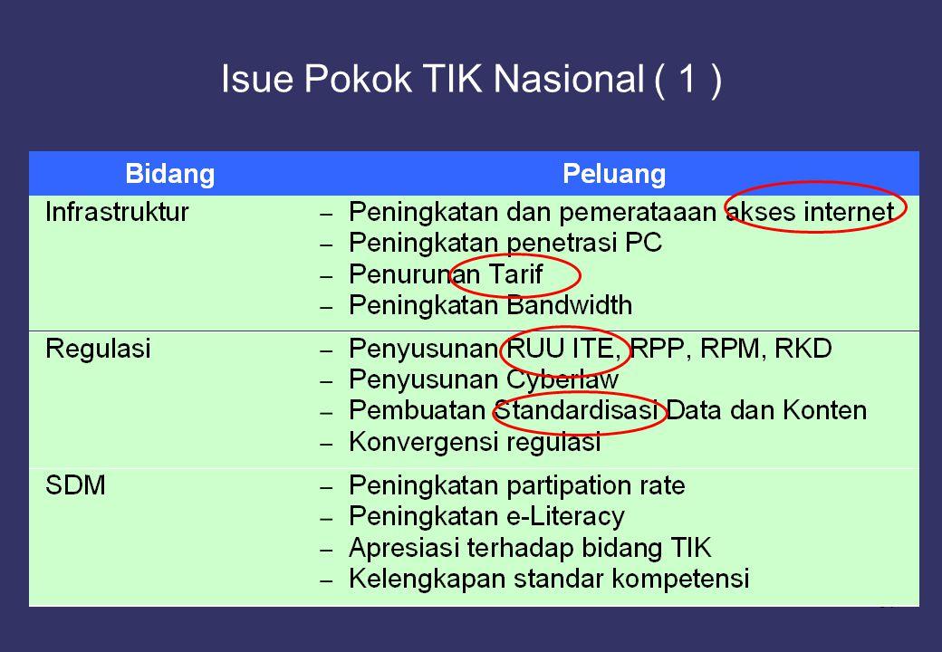 14 Isue Pokok TIK Nasional ( 1 )