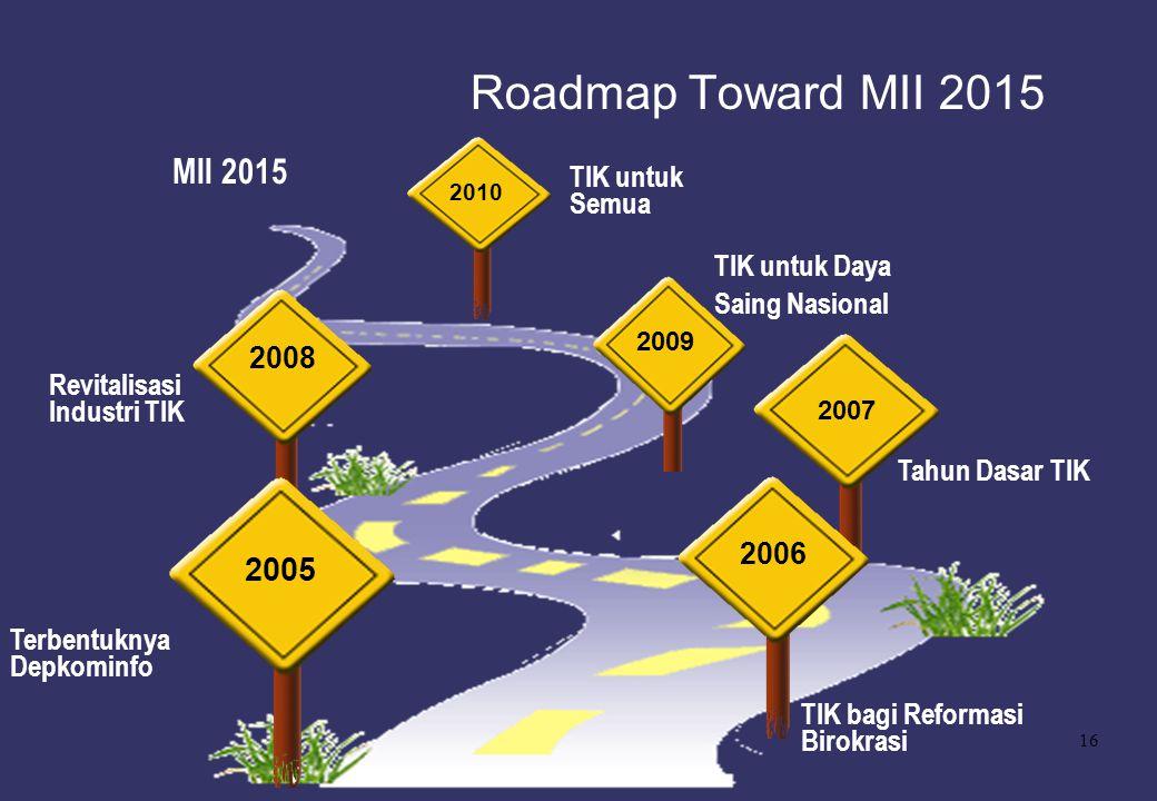 16 2007 2005 2008 2006 2009 MII 2015 Roadmap Toward MII 2015 Tahun Dasar TIK Terbentuknya Depkominfo TIK bagi Reformasi Birokrasi Revitalisasi Industr