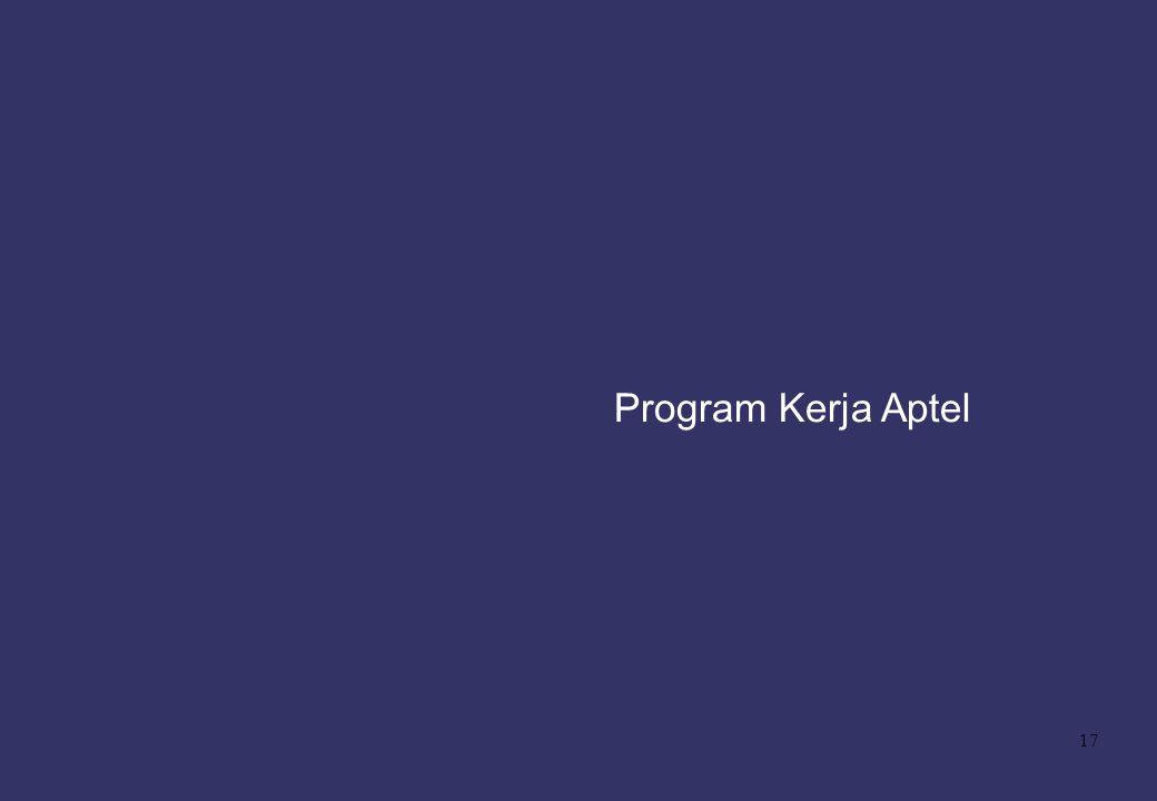 17 Program Kerja Aptel
