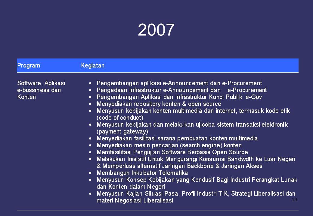 19 2007
