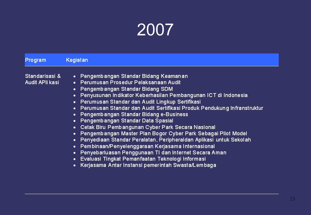 23 2007
