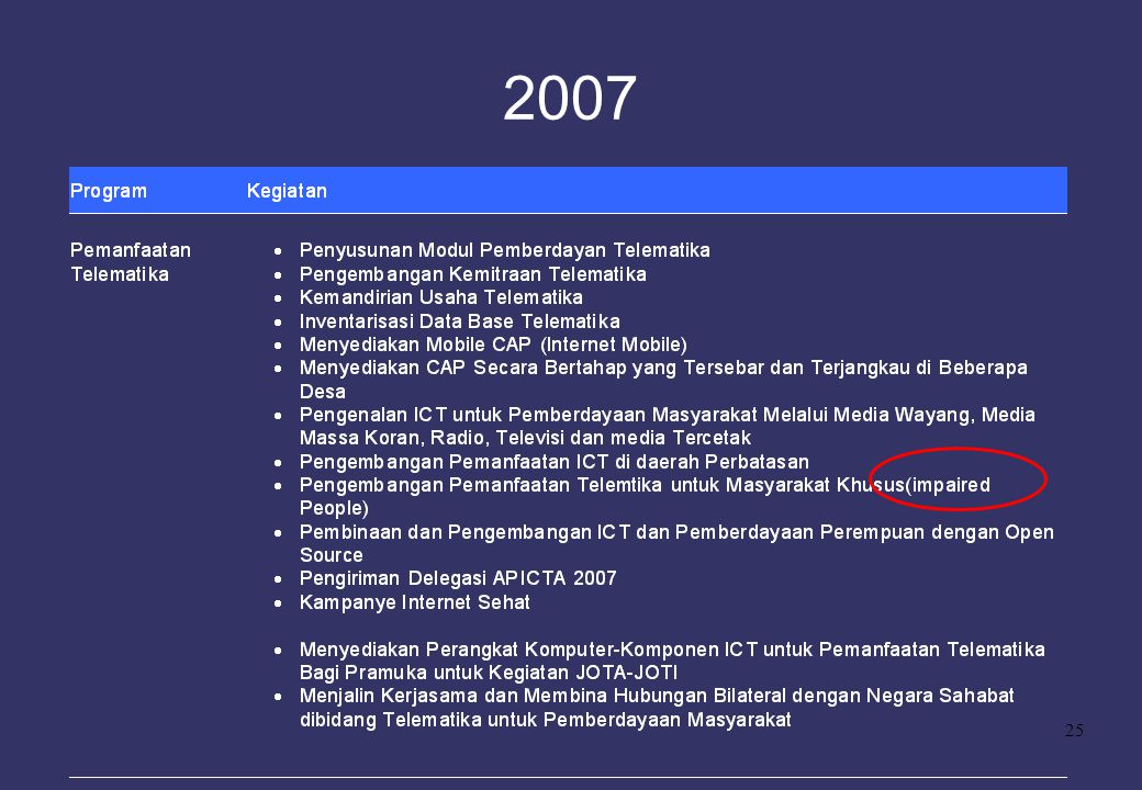 25 2007