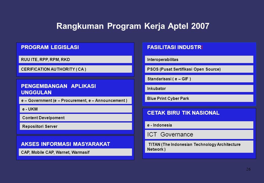 26 Rangkuman Program Kerja Aptel 2007 PROGRAM LEGISLASI RUU ITE, RPP, RPM, RKD CERIFICATION AUTHORITY ( CA ) PENGEMBANGAN APLIKASI UNGGULAN e – Govern