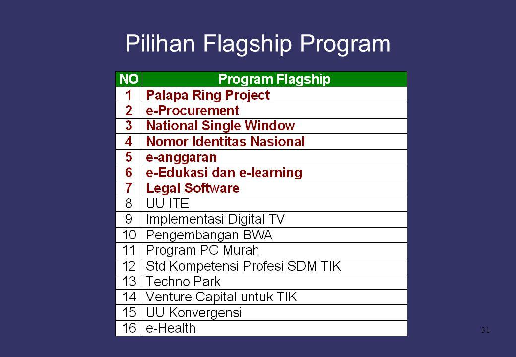 31 Pilihan Flagship Program