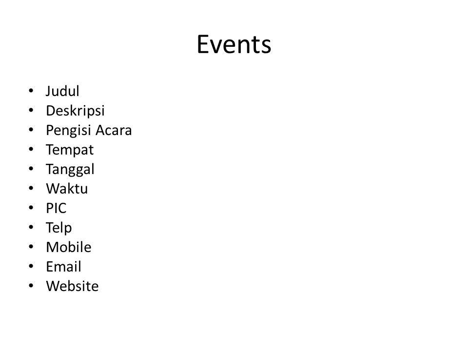 Events Judul Deskripsi Pengisi Acara Tempat Tanggal Waktu PIC Telp Mobile Email Website
