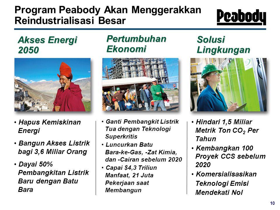 Program Peabody Akan Menggerakkan Reindustrialisasi Besar Ganti Pembangkit Listrik Tua dengan Teknologi Superkritis Luncurkan Batu Bara-ke-Gas, -Zat Kimia, dan -Cairan sebelum 2020 Capai $4,3 Triliun Manfaat, 21 Juta Pekerjaan saat Membangun Hindari 1,5 Miliar Metrik Ton CO 2 Per Tahun Kembangkan 100 Proyek CCS sebelum 2020 Komersialisasikan Teknologi Emisi Mendekati Nol Hapus Kemiskinan Energi Bangun Akses Listrik bagi 3,6 Miliar Orang Dayai 50% Pembangkitan Listrik Baru dengan Batu Bara Akses Energi 2050 Pertumbuhan Ekonomi Solusi Lingkungan 10