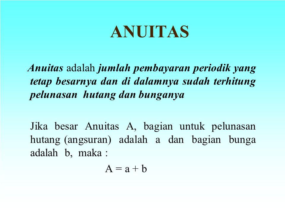 ANUITAS Anuitas adalah jumlah pembayaran periodik yang tetap besarnya dan di dalamnya sudah terhitung pelunasan hutang dan bunganya Jika besar Anuitas