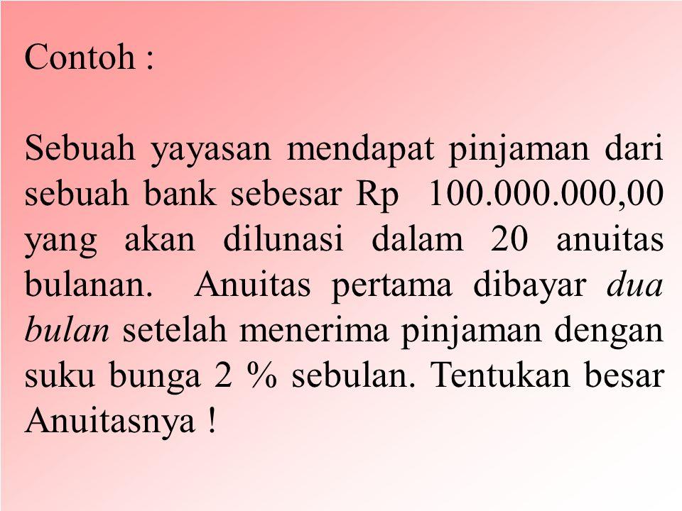 Contoh : Sebuah yayasan mendapat pinjaman dari sebuah bank sebesar Rp 100.000.000,00 yang akan dilunasi dalam 20 anuitas bulanan. Anuitas pertama diba