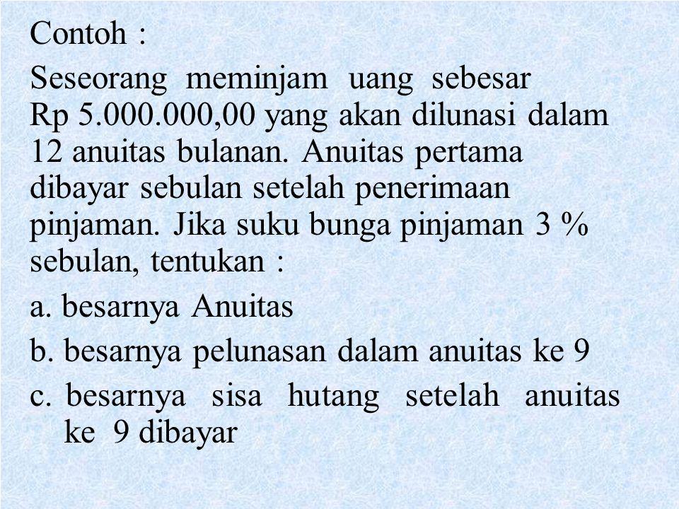 Contoh : Seseorang meminjam uang sebesar Rp 5.000.000,00 yang akan dilunasi dalam 12 anuitas bulanan. Anuitas pertama dibayar sebulan setelah penerima