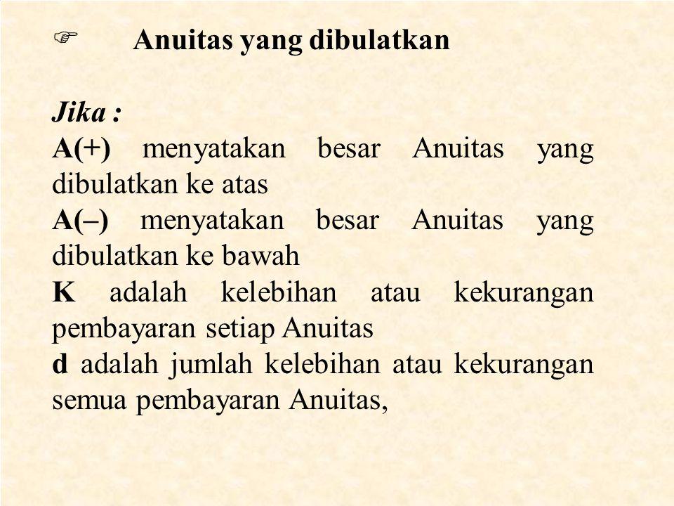  Anuitas yang dibulatkan Jika : A(+) menyatakan besar Anuitas yang dibulatkan ke atas A(–) menyatakan besar Anuitas yang dibulatkan ke bawah K adalah