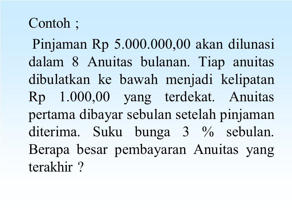 Contoh ; Pinjaman Rp 5.000.000,00 akan dilunasi dalam 8 Anuitas bulanan. Tiap anuitas dibulatkan ke bawah menjadi kelipatan Rp 1.000,00 yang terdekat.
