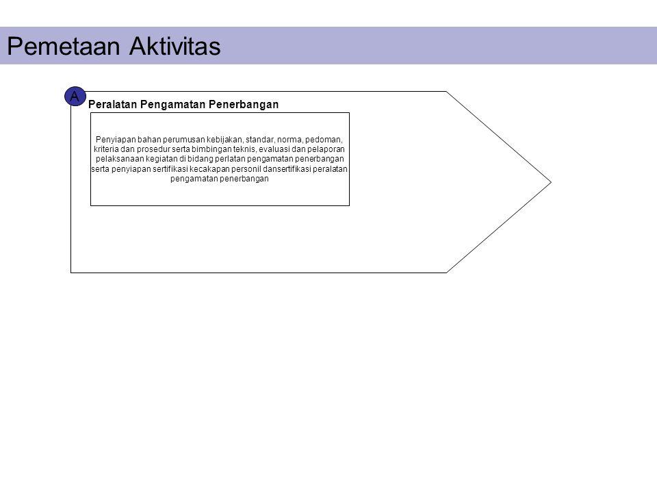 A Peralatan Pengamatan Penerbangan Pemetaan Aktivitas Penyiapan bahan perumusan kebijakan, standar, norma, pedoman, kriteria dan prosedur serta bimbin