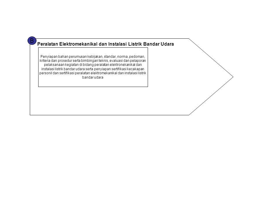 B Peralatan Elektromekanikal dan Instalasi Listrik Bandar Udara Penyiapan bahan perumusan kebijakan, standar, norma, pedoman, kriteria dan prosedur se