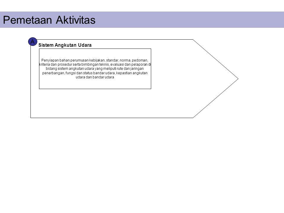 A Sistem Angkutan Udara Pemetaan Aktivitas Penyiapan bahan perumusan kebijakan, standar, norma, pedoman, kriteria dan prosedur serta bimbingan teknis,