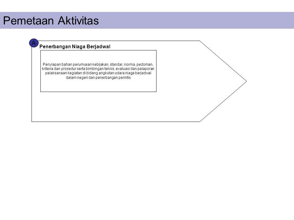 A Penerbangan Niaga Berjadwal Pemetaan Aktivitas Penyiapan bahan perumusan kebijakan, standar, norma, pedoman, kriteria dan prosedur serta bimbingan t