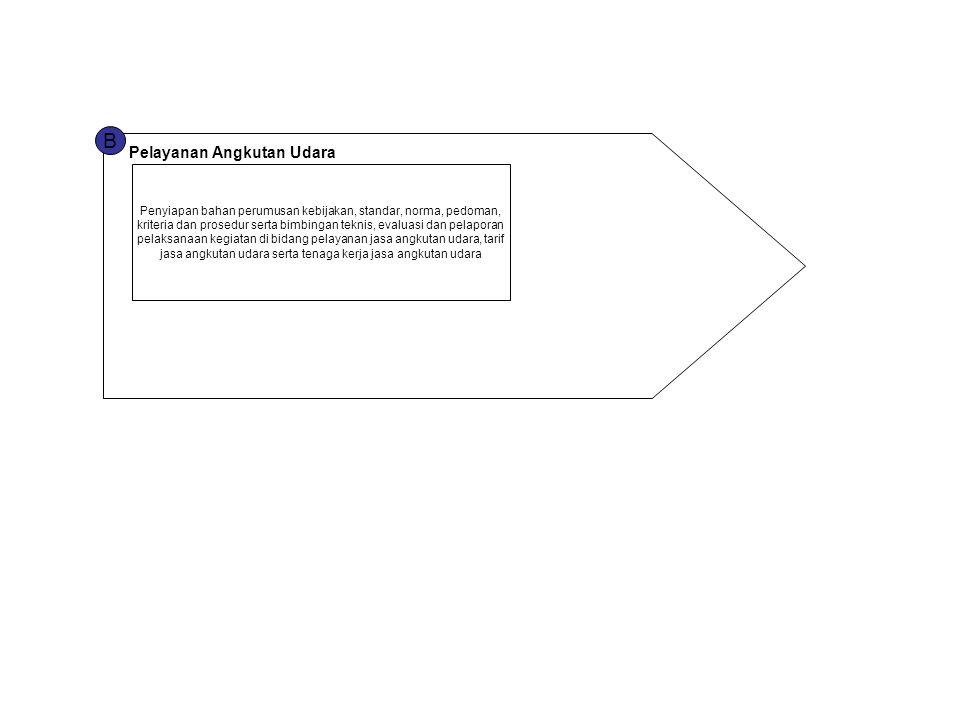 B Pelayanan Angkutan Udara Penyiapan bahan perumusan kebijakan, standar, norma, pedoman, kriteria dan prosedur serta bimbingan teknis, evaluasi dan pe