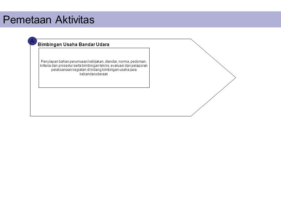 A Bimbingan Usaha Bandar Udara Pemetaan Aktivitas Penyiapan bahan perumusan kebijakan, standar, norma, pedoman, kriteria dan prosedur serta bimbingan