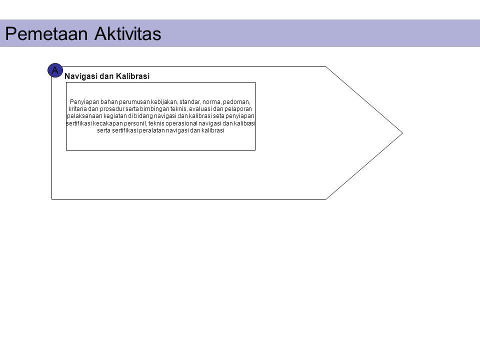 A Navigasi dan Kalibrasi Pemetaan Aktivitas Penyiapan bahan perumusan kebijakan, standar, norma, pedoman, kriteria dan prosedur serta bimbingan teknis