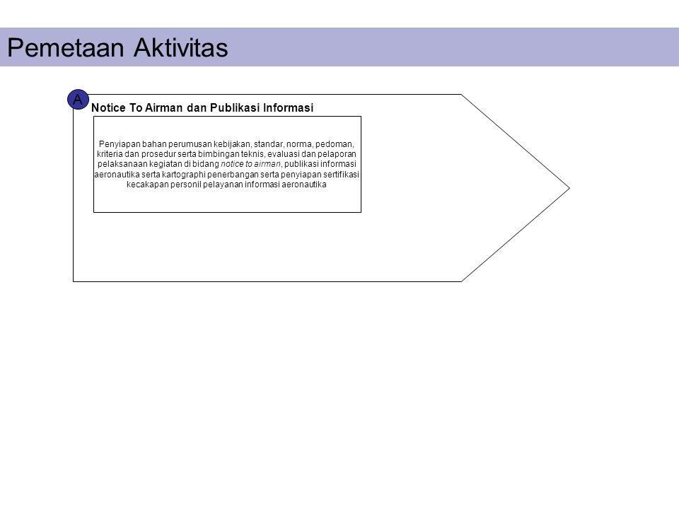 A Notice To Airman dan Publikasi Informasi Pemetaan Aktivitas Penyiapan bahan perumusan kebijakan, standar, norma, pedoman, kriteria dan prosedur sert