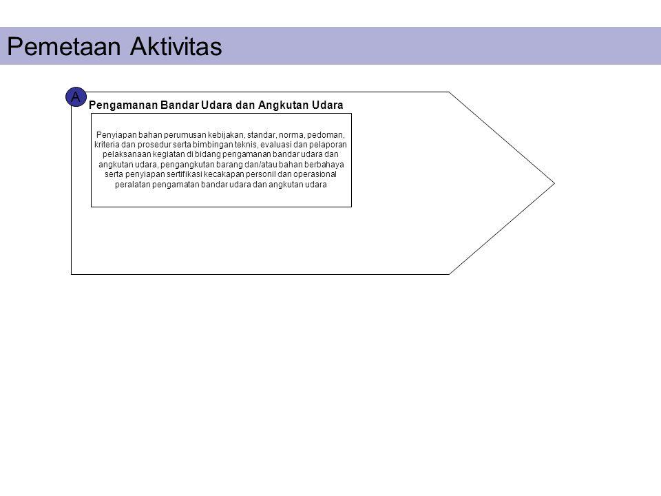A Pengamanan Bandar Udara dan Angkutan Udara Pemetaan Aktivitas Penyiapan bahan perumusan kebijakan, standar, norma, pedoman, kriteria dan prosedur se